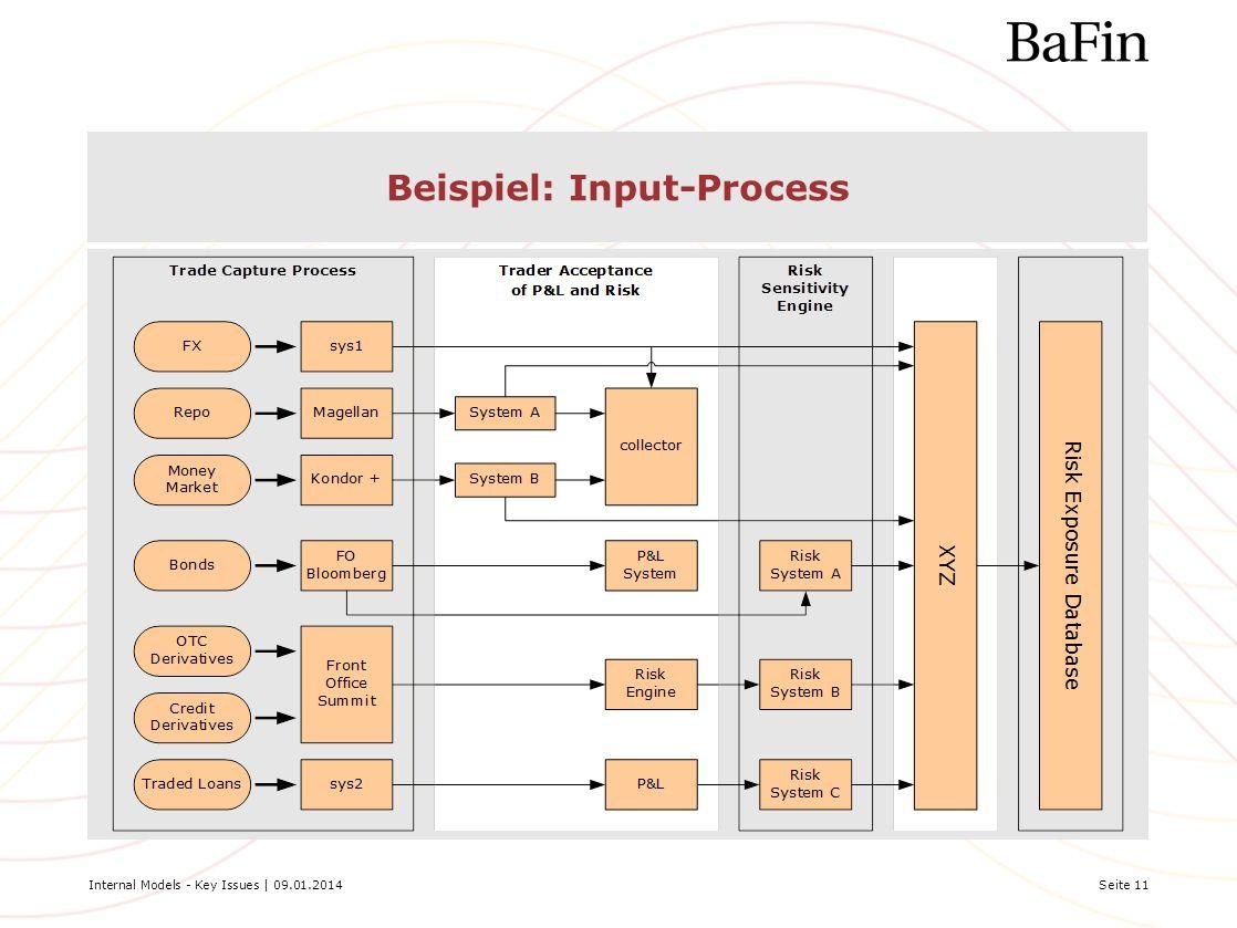 Internal Models - Key Issues | 09.01.2014Seite 11 Beispiel: Input-Process