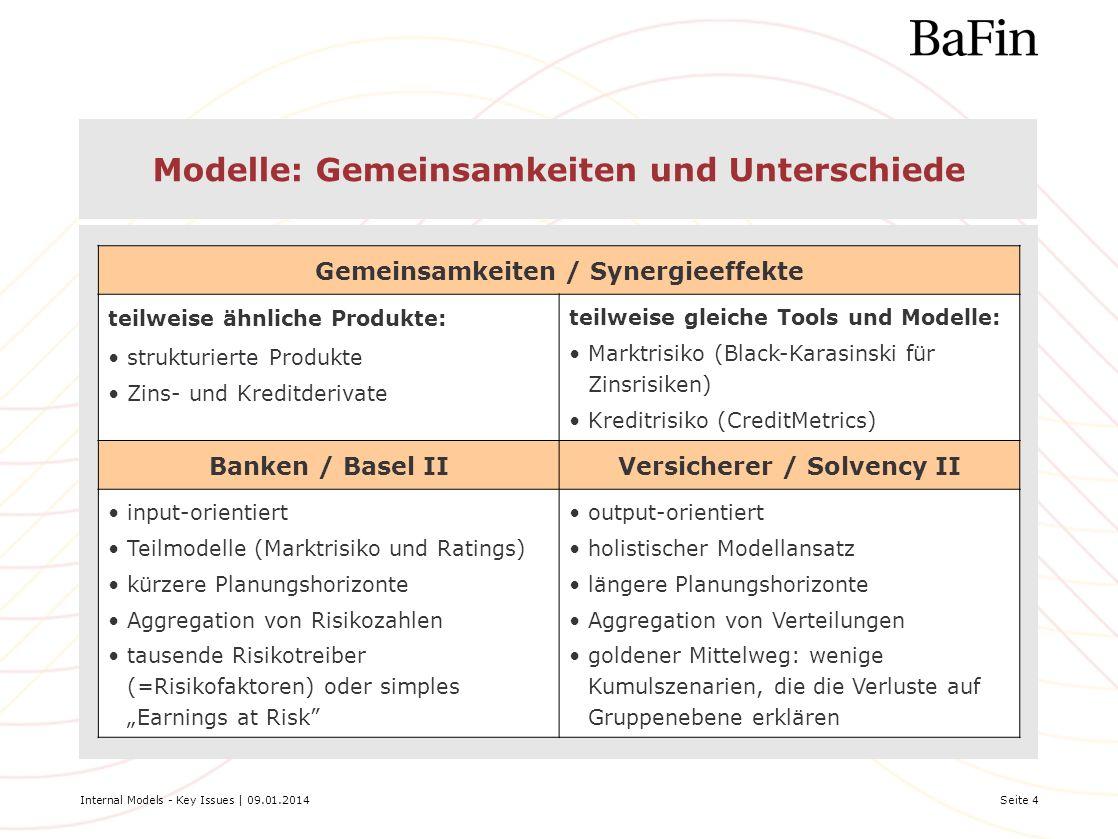 Internal Models - Key Issues | 09.01.2014Seite 4 Modelle: Gemeinsamkeiten und Unterschiede Gemeinsamkeiten / Synergieeffekte teilweise ähnliche Produk