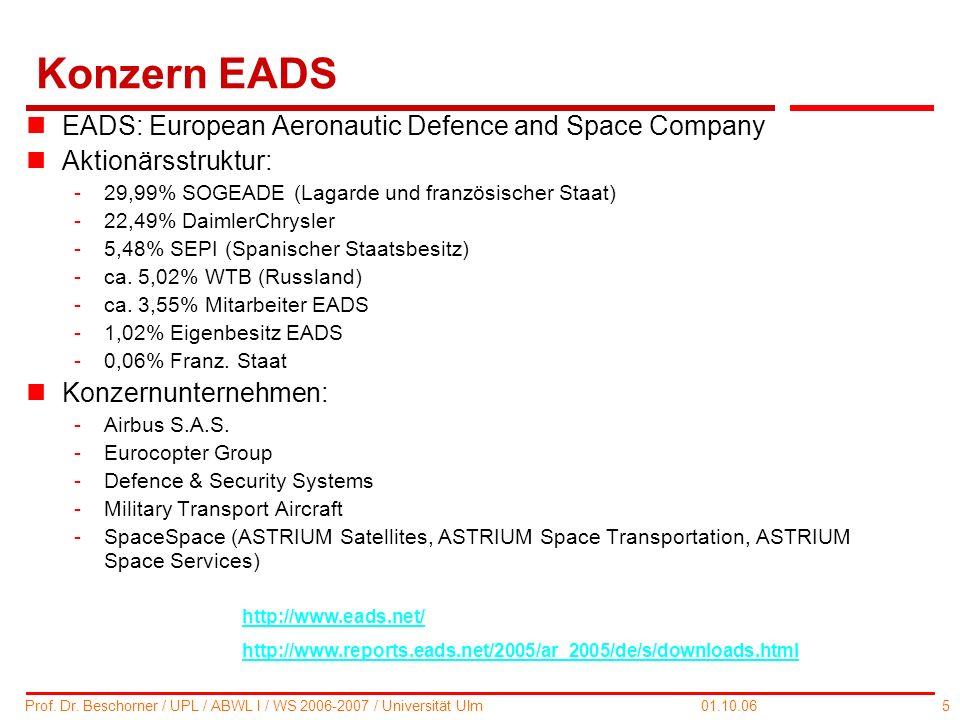 5 Prof. Dr. Beschorner / UPL / ABWL I / WS 2006-2007 / Universität Ulm 01.10.06 Konzern EADS nEADS: European Aeronautic Defence and Space Company nAkt