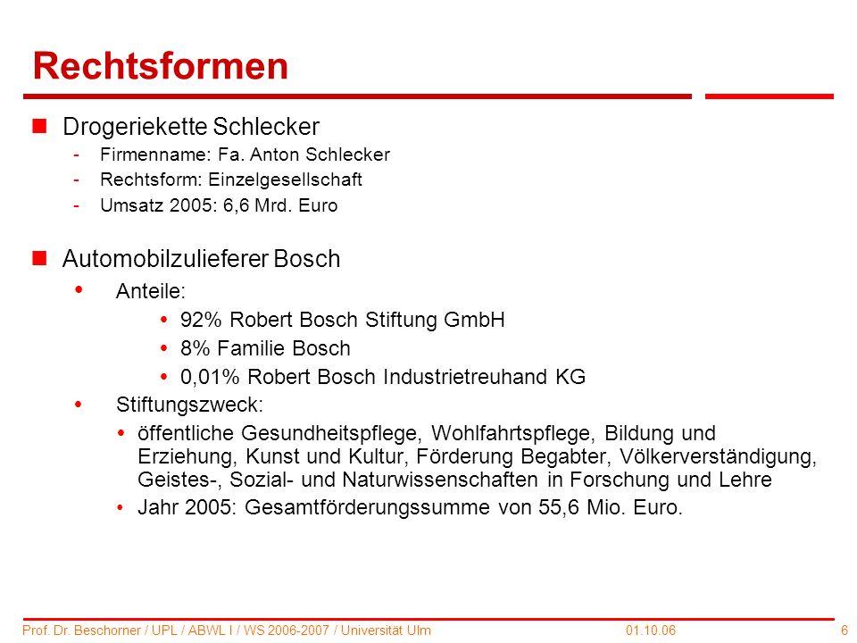 6 Prof. Dr. Beschorner / UPL / ABWL I / WS 2006-2007 / Universität Ulm 01.10.06 Rechtsformen nDrogeriekette Schlecker -Firmenname: Fa. Anton Schlecker