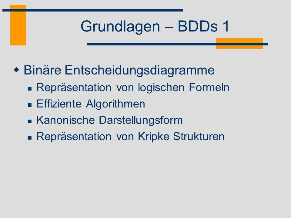 Grundlagen – BDDs 2 Entscheidungsbaum Entscheidungsdiagramm ist (sehr viel) kompakter Beispiel: f = a b c a b b cccc 0 1 0 0 1 1 11011 0 10 0 1 01 0 101 1 3 2 a 0 1 c 01 10 b 0 1
