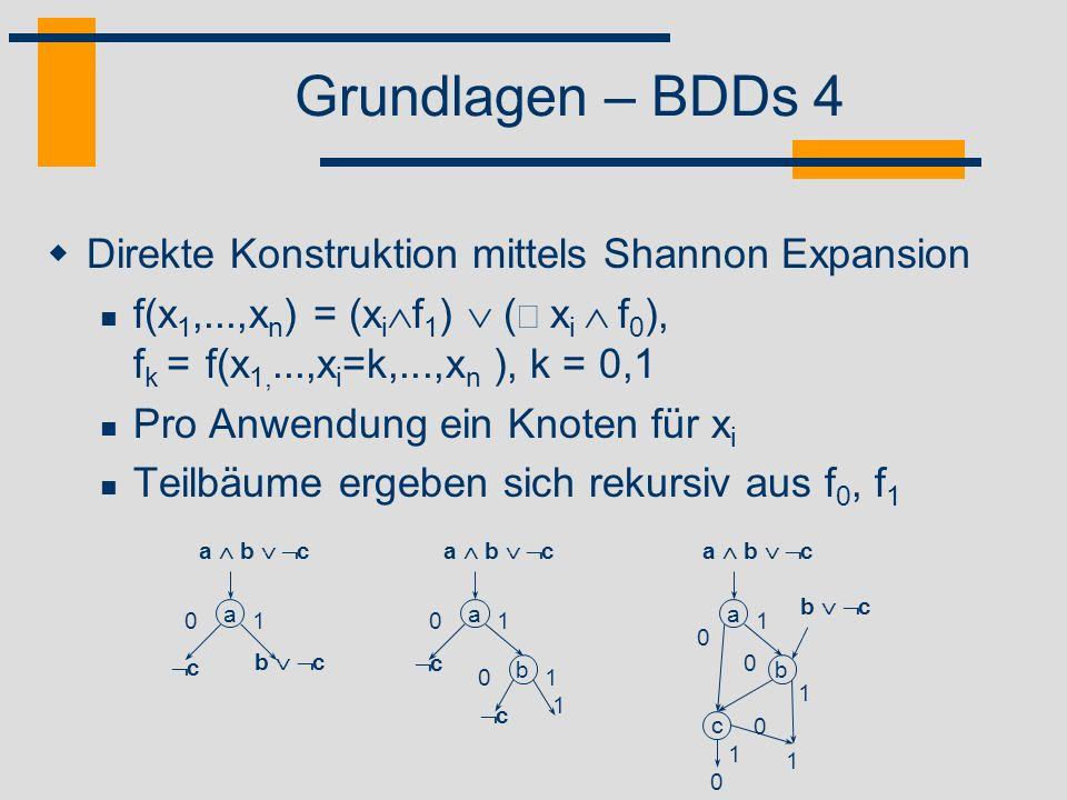 Grundlagen - OBDDs Ordnung auf Variablen Minimalität, Kanonität Effiziente Algorithmen Reduce – Minimierung mit Aufwand O(|G|log|G|) Apply – Logische Verknüpfung in O(|G||H|) Restrict – Shannon Expansion in O(|G|log|G|) Optimale Ordnung coNP vollständiges Problem Ausreichend gute Ordnungen sind bestimmbar