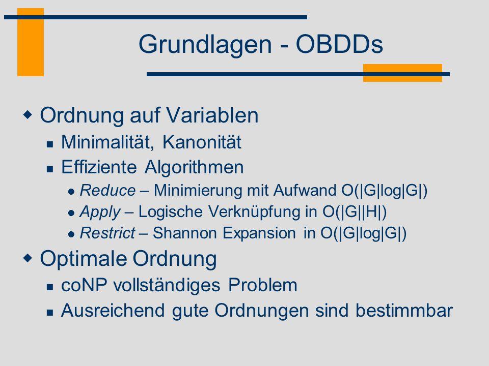 Grundlagen - OBDDs Ordnung auf Variablen Minimalität, Kanonität Effiziente Algorithmen Reduce – Minimierung mit Aufwand O(|G|log|G|) Apply – Logische