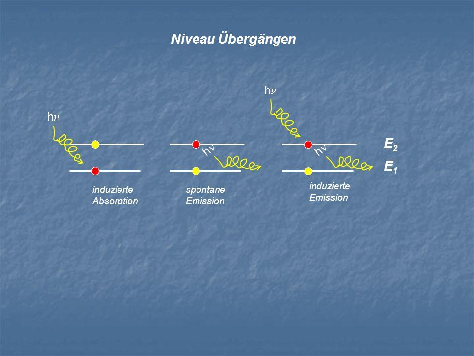 EM-Strahlung untersuchte Eigenschaft Spektroskopische Methode Radiowellen Änderung des Kernspinzustandes Kernresonanzspektroskopie (NMR, auch Hochfrequenzspektroskopie) Mikrowellen Änderung des Elektronenspinzustandes oder Hyperfeinzustandes Elektronenspinresonanz (ESR/EPR), Ramsey-Spektroskopie (Atomuhren)Atomuhren Mikrowellen Änderung des Rotationszustandes Mikrowellenspektroskopie Infrarotstrahlung Änderung das Schwingungszustandes SchwingungsspektroskopieSchwingungsspektroskopie; (Infrarotspektroskopie (IR) und Ramanspektroskopie,InfrarotspektroskopieRamanspektroskopie Ultrakurzzeit-SpektroskopieUltrakurzzeit-Spektroskopie) sichtbares Lichtsichtbares Licht; UV-Strahlung UV-Strahlung Änderung des Zustandes der äußeren Elektronen UV/VIS-SpektroskopieUV/VIS-Spektroskopie (UV/Vis), FluoreszenzspektroskopieFluoreszenzspektroskopie; Ultrakurzzeit-Spektroskopie;Ultrakurzzeit-Spektroskopie Atomspektroskopie Röntgenstrahlung Änderung des Zustandes der Rumpfelektronen RöntgenspektroskopieRöntgenspektroskopie (XRS); ElektronenspektroskopieElektronenspektroskopie; Auger-Elektronen-Spektroskopie (AES);Auger-Elektronen-Spektroskopie Mößbauer-Spektroskopie Gammastrahlung Änderung des Kernzustandes (Anordnung der Nukleonen) Gammaspektroskopie