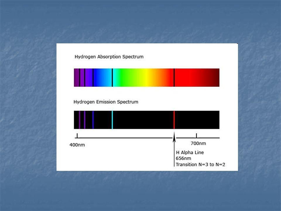 Infrarot Spektroskopie JJ J (nicht erlaubt)