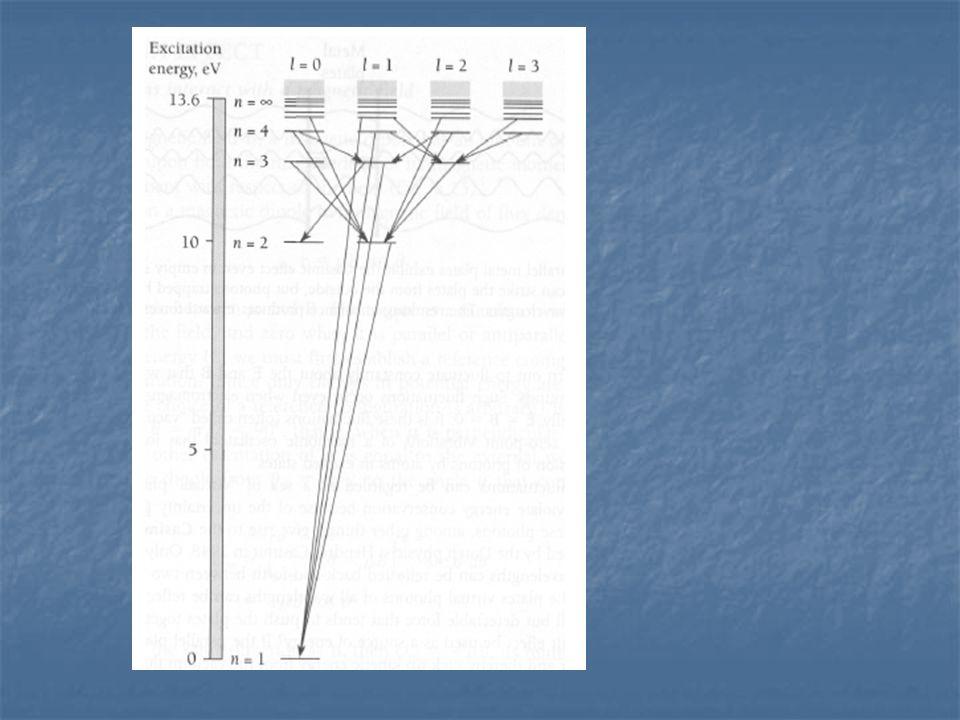 Für Moleküle mit Symmetriezentrum sind alle Schwingungen, die symmetrisch zum Symmetriezentrum erfolgen im IR- Spektrum verboten Für Moleküle mit Symmetriezentrum sind alle Schwingungen, die symmetrisch zum Symmetriezentrum erfolgen im IR- Spektrum verboten Alle Schwingungen, die antisymmetrisch sind, sind im Raman-Spektrum verboten Alle Schwingungen, die antisymmetrisch sind, sind im Raman-Spektrum verboten Für Moleküle mit Symmetriezentrum sind alle Schwingungen, die symmetrisch zum Symmetriezentrum erfolgen im IR- Spektrum verboten Für Moleküle mit Symmetriezentrum sind alle Schwingungen, die symmetrisch zum Symmetriezentrum erfolgen im IR- Spektrum verboten Alle Schwingungen, die antisymmetrisch sind, sind im Raman-Spektrum verboten Alle Schwingungen, die antisymmetrisch sind, sind im Raman-Spektrum verboten