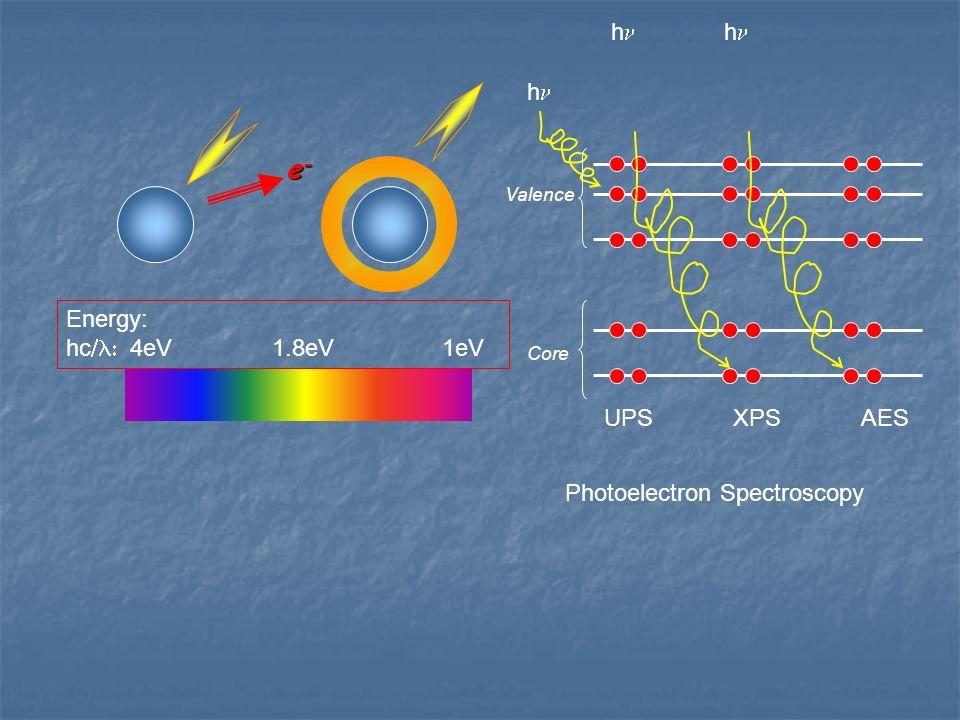 Ein rotierendes polares 2-atomiges Molekül Ein schwingendes polares 2-atomiges Molekül ändert sich nicht….