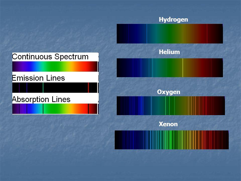 induzierte Emission h h h h spontane Emission induzierte Absorption Niveau Übergängen E2E2 E1E1
