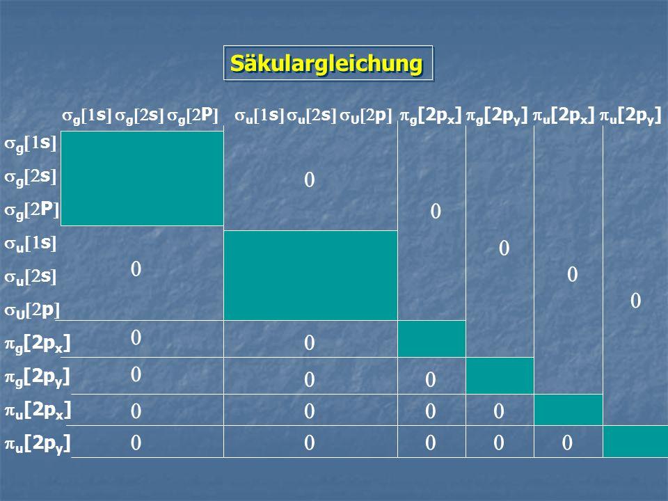 g s g s g P u s u s U p g [2p x ] g [2p y ] u [2p x ] u [2p y ] g s g P u s U p g [2p x ] g [2p y ] u [2p x ] u [2p y ] Säkulargleichung