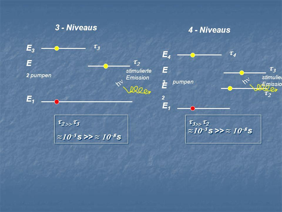 Beispiele von Lasers LaserWellenlängeLeistung/PulsBemerkungAnwendung Rubin Al 2 O 3 /Cr +3 694.3 nm CW: 5W Puls:10 6, 10 6 W (1-3 ms) Puls:10 9 W(10ns) Pumpe: Fotonen 3-NiveausDermatologie: Entfernen von Tätowierungen YAG Y 3 Al 2 O 15 /Nd +3 1064 nm CW: 10 3 W Puls:10 8 W (10 ns) Pumpe: Fotonen 4-NiveausMedizin,Forschung He-Ne632.8nm 10 -3 - 10 -2 W Kompliziert….