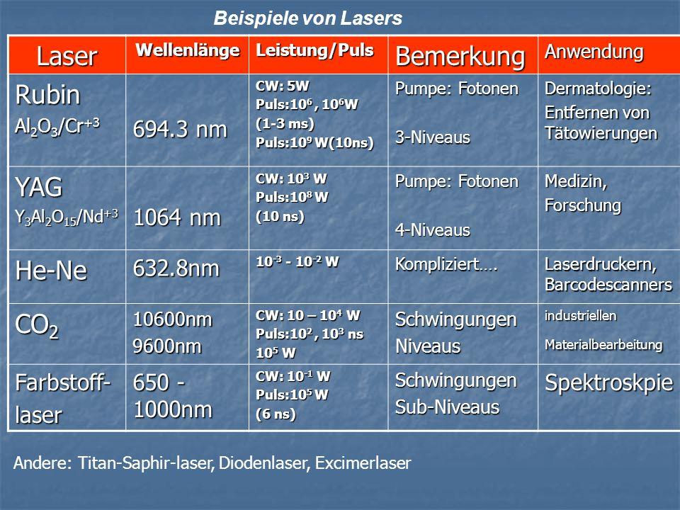Beispiele von Lasers LaserWellenlängeLeistung/PulsBemerkungAnwendung Rubin Al 2 O 3 /Cr +3 694.3 nm CW: 5W Puls:10 6, 10 6 W (1-3 ms) Puls:10 9 W(10ns