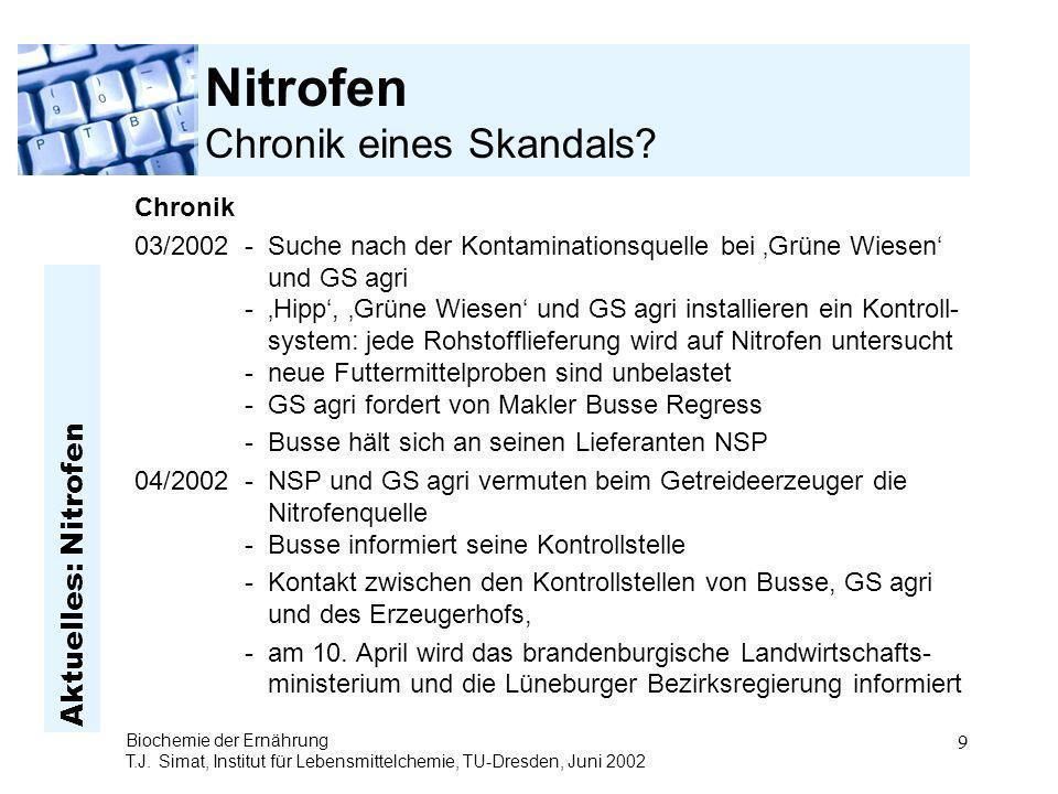 Aktuelles: Nitrofen Biochemie der Ernährung T.J. Simat, Institut für Lebensmittelchemie, TU-Dresden, Juni 2002 9 Nitrofen Chronik eines Skandals? Chro
