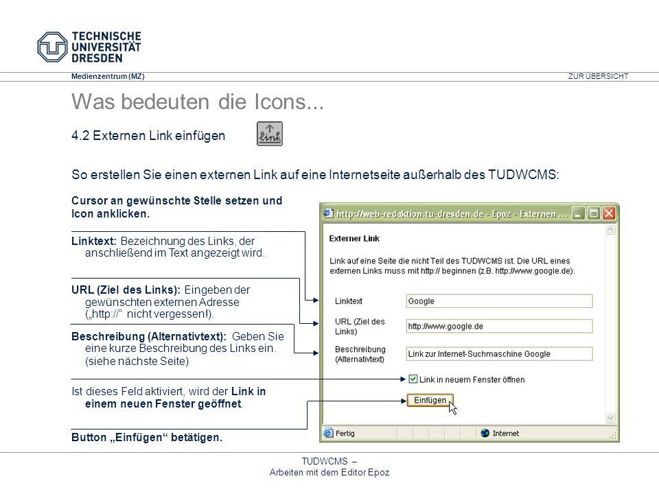 Medienzentrum (MZ) TUDWCMS – Arbeiten mit dem Editor Epoz Was bedeuten die Icons... Cursor an gewünschte Stelle setzen und Icon anklicken. So erstelle