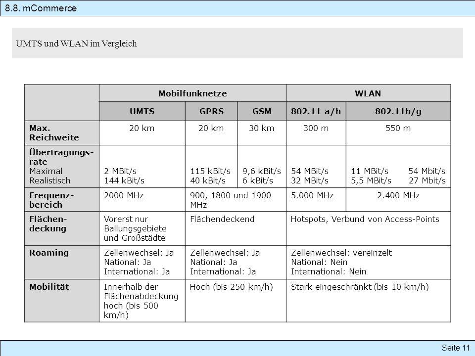 MobilfunknetzeWLAN UMTSGPRSGSM802.11 a/h802.11b/g Max. Reichweite 20 km 30 km300 m550 m Übertragungs- rate Maximal Realistisch 2 MBit/s 144 kBit/s 115