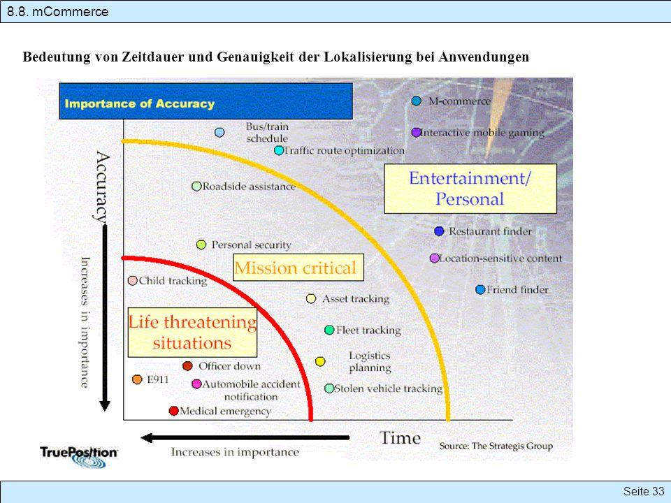 Bedeutung von Zeitdauer und Genauigkeit der Lokalisierung bei Anwendungen 8.8. mCommerce Seite 33