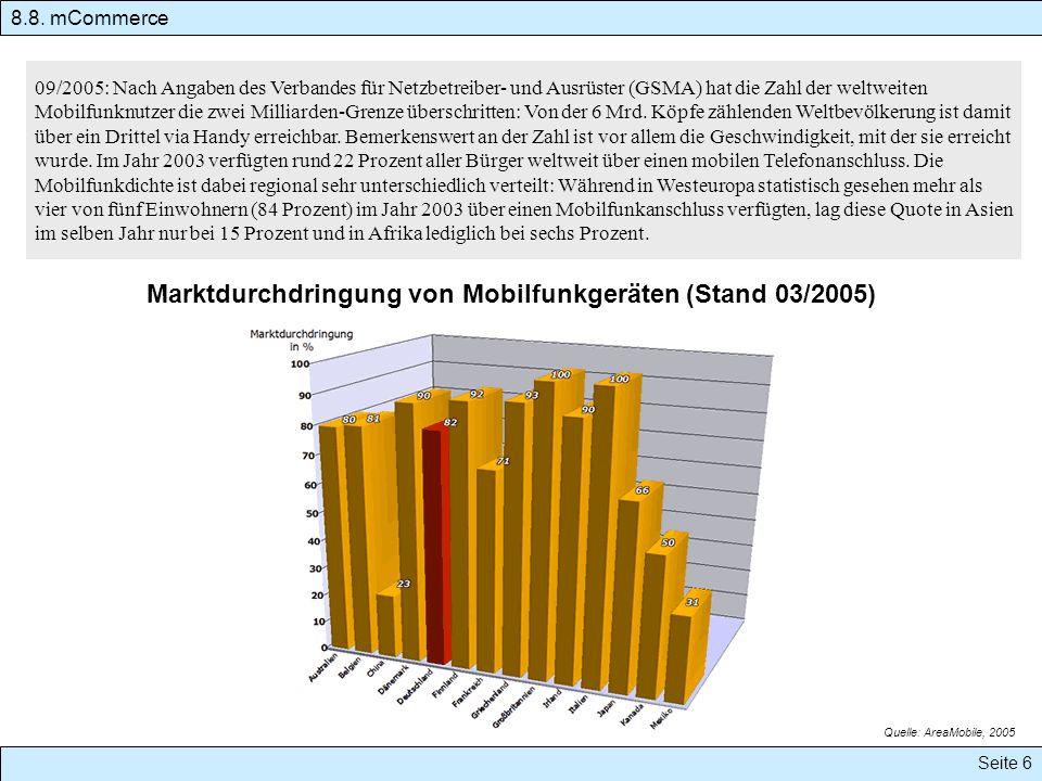 Seite 6 Quelle: AreaMobile, 2005 09/2005: Nach Angaben des Verbandes für Netzbetreiber- und Ausrüster (GSMA) hat die Zahl der weltweiten Mobilfunknutz