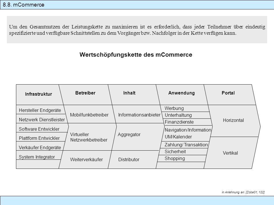 Seite 8 Drahtlose Übertragungstechnologien und entsprechende Endgeräte sind Vorraussetzung für den mCommerce.