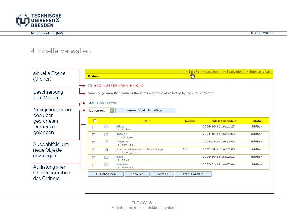 TUDWCMS – Arbeiten mit dem Redaktionssystem Media Design Center (MDC) Medienzentrum (MZ) 4 Inhalte verwalten ZUR ÜBERSICHT aktuelle Ebene (Ordner) Bes