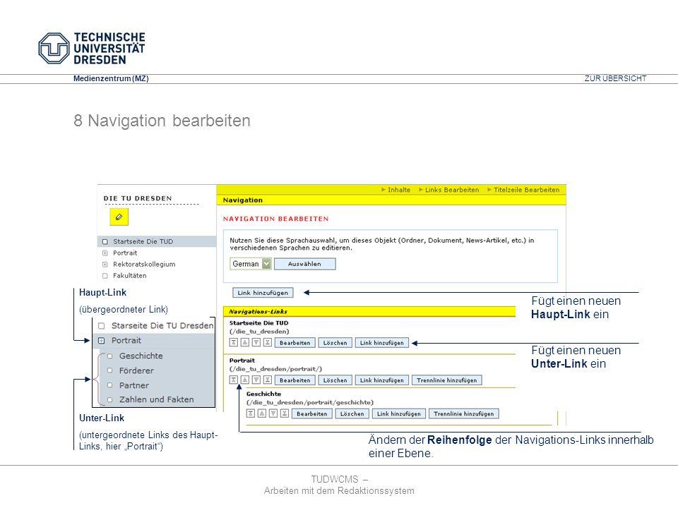 TUDWCMS – Arbeiten mit dem Redaktionssystem Media Design Center (MDC) Medienzentrum (MZ) 8 Navigation bearbeiten ZUR ÜBERSICHT Fügt einen neuen Unter-