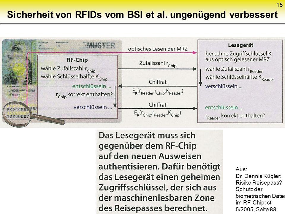 15 Sicherheit von RFIDs vom BSI et al. ungenügend verbessert Aus: Dr. Dennis Kügler: Risiko Reisepass? Schutz der biometrischen Daten im RF-Chip; ct 5