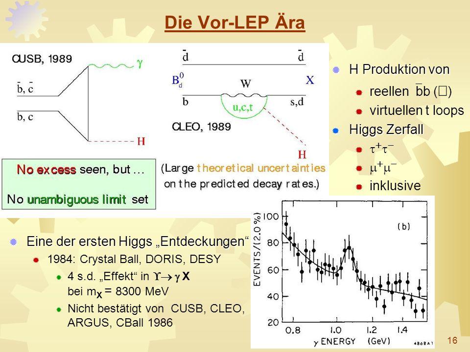 Die Vor-LEP Ära Eine der ersten Higgs Entdeckungen Eine der ersten Higgs Entdeckungen 1984: Crystal Ball, DORIS, DESY 4 s.d. Effekt in X bei m X = 830