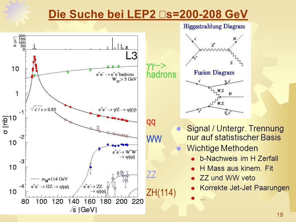Die Suche bei LEP2 s=200-208 GeV Signal / Untergr. Trennung nur auf statistischer Basis Wichtige Methoden b-Nachweis im H Zerfall H Mass aus kinem. Fi