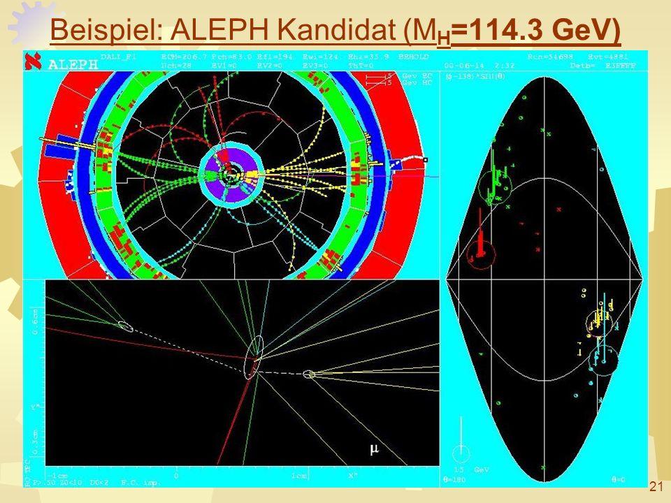 Beispiel: ALEPH Kandidat (M H =114.3 GeV) 21
