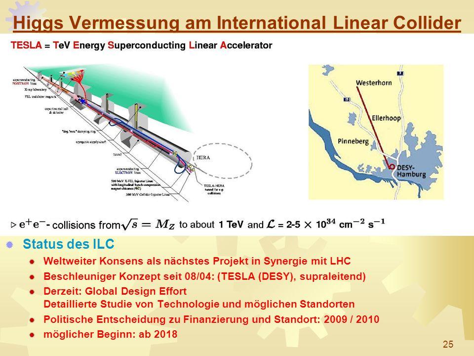 Higgs Vermessung am International Linear Collider Status des ILC Weltweiter Konsens als nächstes Projekt in Synergie mit LHC Beschleuniger Konzept sei