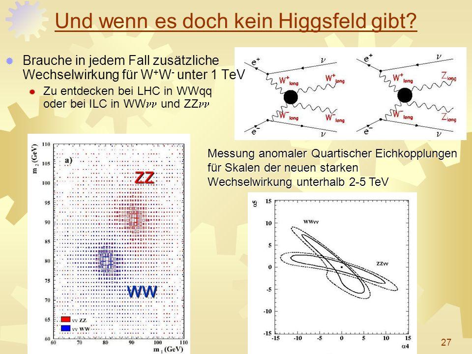 Und wenn es doch kein Higgsfeld gibt? Brauche in jedem Fall zusätzliche Wechselwirkung für W + W - unter 1 TeV Zu entdecken bei LHC in WWqq oder bei I