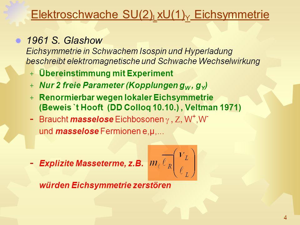 Elektroschwache SU(2) L xU(1) Y Eichsymmetrie 1961 S. Glashow Eichsymmetrie in Schwachem Isospin und Hyperladung beschreibt elektromagnetische und Sch