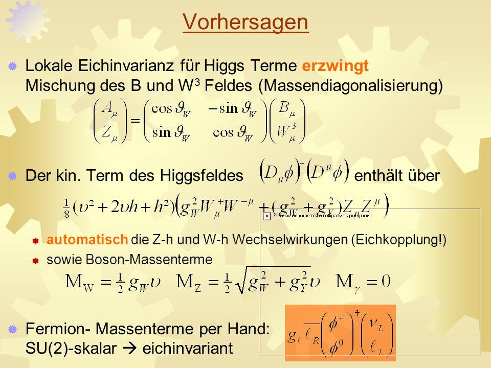 Vorhersagen Lokale Eichinvarianz für Higgs Terme erzwingt Mischung des B und W 3 Feldes (Massendiagonalisierung) Der kin. Term des Higgsfeldes enthält