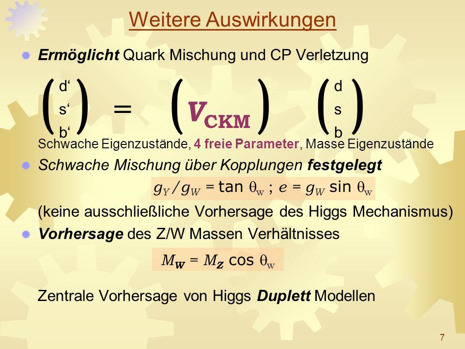 Weitere Auswirkungen Ermöglicht Quark Mischung und CP Verletzung ( ) = ( V CKM ) ( ) Schwache Eigenzustände, 4 freie Parameter, Masse Eigenzustände Sc