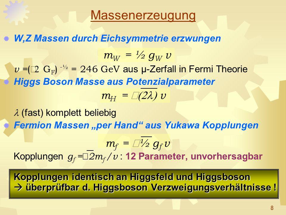W,Z Massen durch Eichsymmetrie erzwungen v = ( G F ) -½ = 246 GeV aus µ-Zerfall in Fermi Theorie Higgs Boson Masse aus Potenzialparameter (fast) kompl