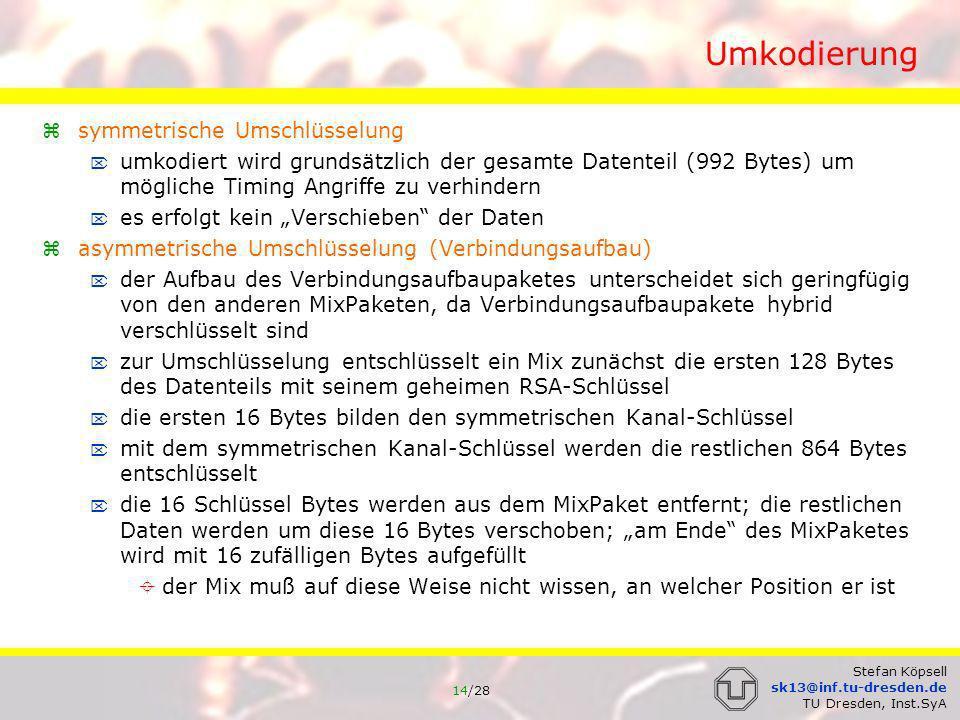 15/28 Stefan Köpsell sk13@inf.tu-dresden.de TU Dresden, Inst.SyA Verarbeitung bei symmetrischer Umkodierung 1.