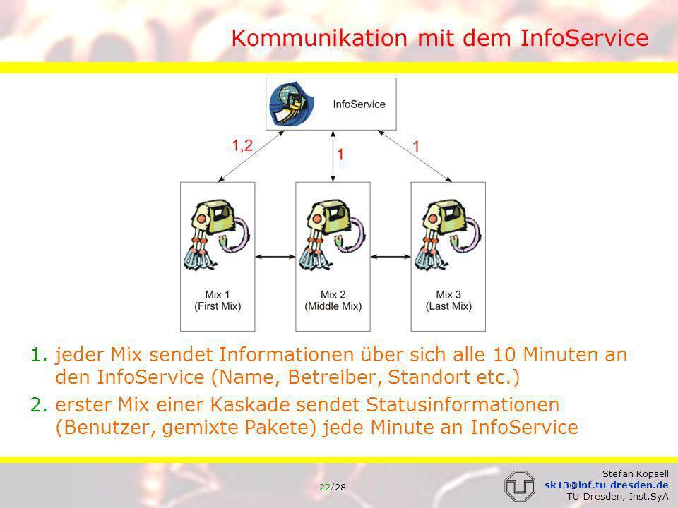 23/28 Stefan Köpsell sk13@inf.tu-dresden.de TU Dresden, Inst.SyA Kommunikation mit dem InfoService momentan definierte Befehle (Anonymisierungsdienst bezogen): POST /helo von: Mix enthält: Informationen über den Mix POST /cascade von: ersten Mix einer Kaskade enthält: allen Informationen über die Kaskade POST /feedback von: ersten Mix einer Kaskade enthält: Informationen über den derzeitigen Status (Verkehr, Nutzer etc.) GET /cascades Informationen über alle Kaskaden GET /cascadeinfo/[cascadeid] Informationen über die Kaskade mit der ID cascadeid (es sind die gleichen Informationen wie bei /cascades nur für eine einzelne Kaskade) GET /mixcascadestatus/[cascadeid] Informationen über den derzeitigen Status der Kaskade mit der ID cascadeid GET /mixes Informationen über alle Mixe GET /mixinfo/[mixid] Informationen über den Mix mit der ID mixid GET /status Informationen über den Status aller Kaskaden zur Ansicht als HTML-Datei