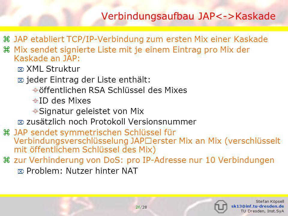 27/28 Stefan Köpsell sk13@inf.tu-dresden.de TU Dresden, Inst.SyA Einrichten einer Kaskade Vorraussetzung: min.