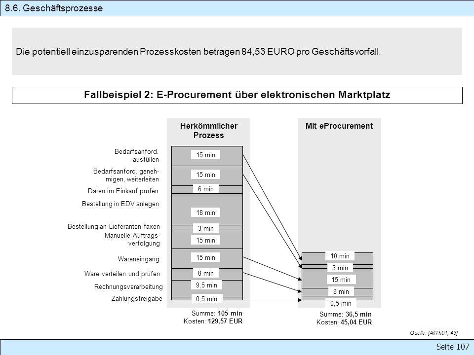 Seite 107 Die potentiell einzusparenden Prozesskosten betragen 84,53 EURO pro Geschäftsvorfall. 8.6. Geschäftsprozesse Fallbeispiel 2: E-Procurement ü