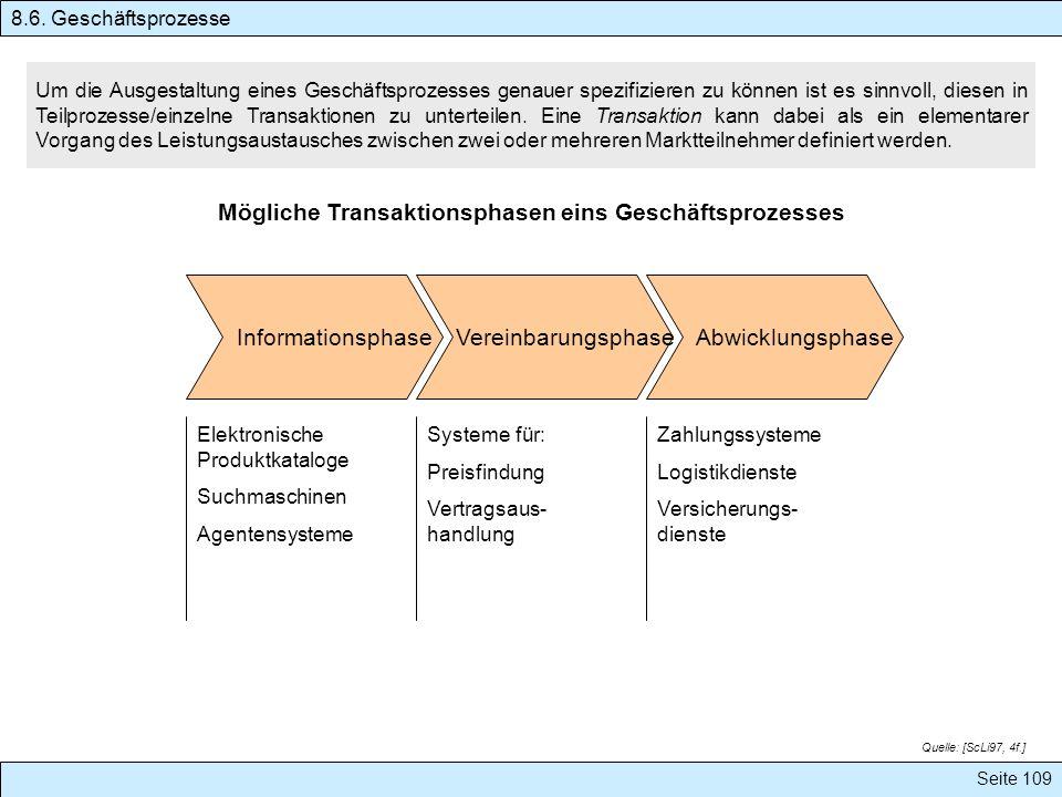 Seite 109 Informationsphase Elektronische Produktkataloge Suchmaschinen Agentensysteme Vereinbarungsphase Systeme für: Preisfindung Vertragsaus- handl