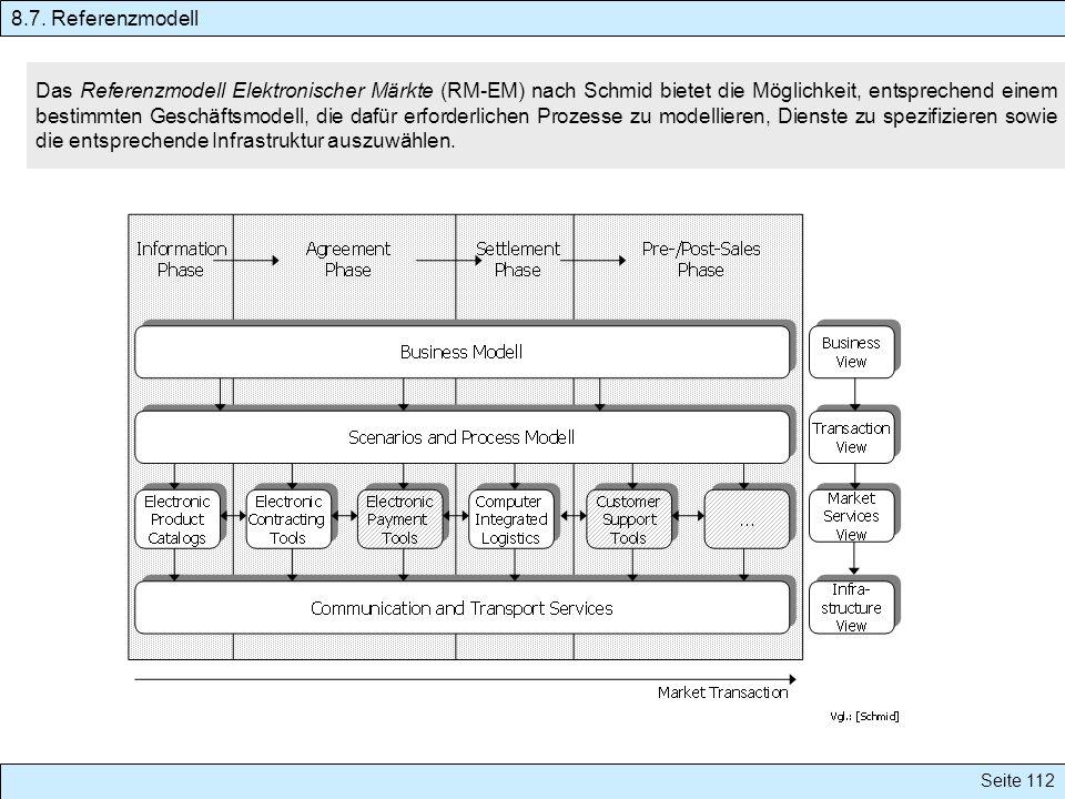 Seite 112 Das Referenzmodell Elektronischer Märkte (RM-EM) nach Schmid bietet die Möglichkeit, entsprechend einem bestimmten Geschäftsmodell, die dafü