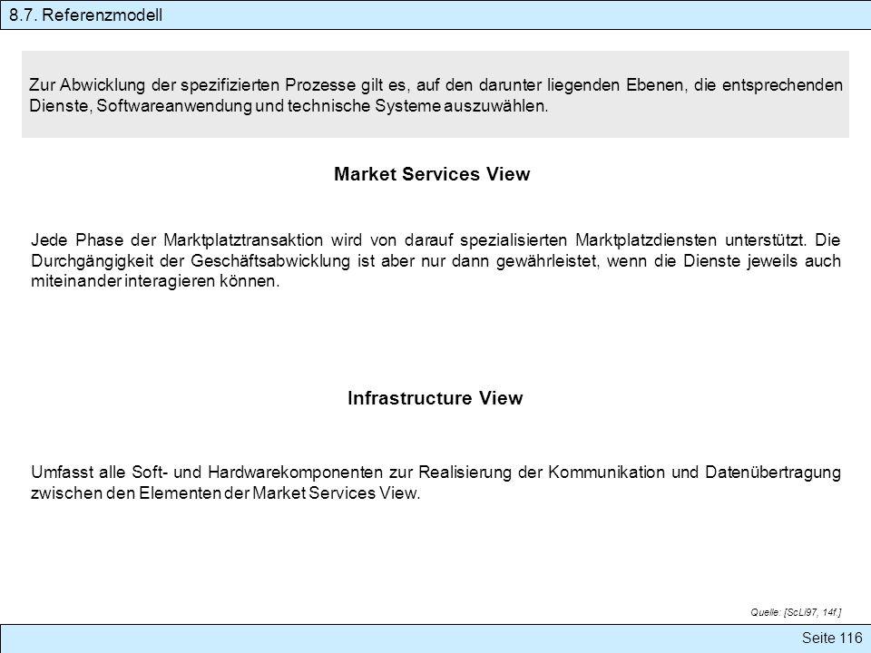 Seite 116 Market Services View Jede Phase der Marktplatztransaktion wird von darauf spezialisierten Marktplatzdiensten unterstützt. Die Durchgängigkei