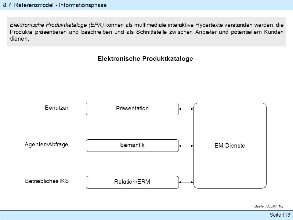 Seite 118 Präsentation Semantik Relation/ERM EM-Dienste Benutzer Agenten/Abfrage Betriebliches IKS Elektronische Produktkataloge (EPK) können als mult