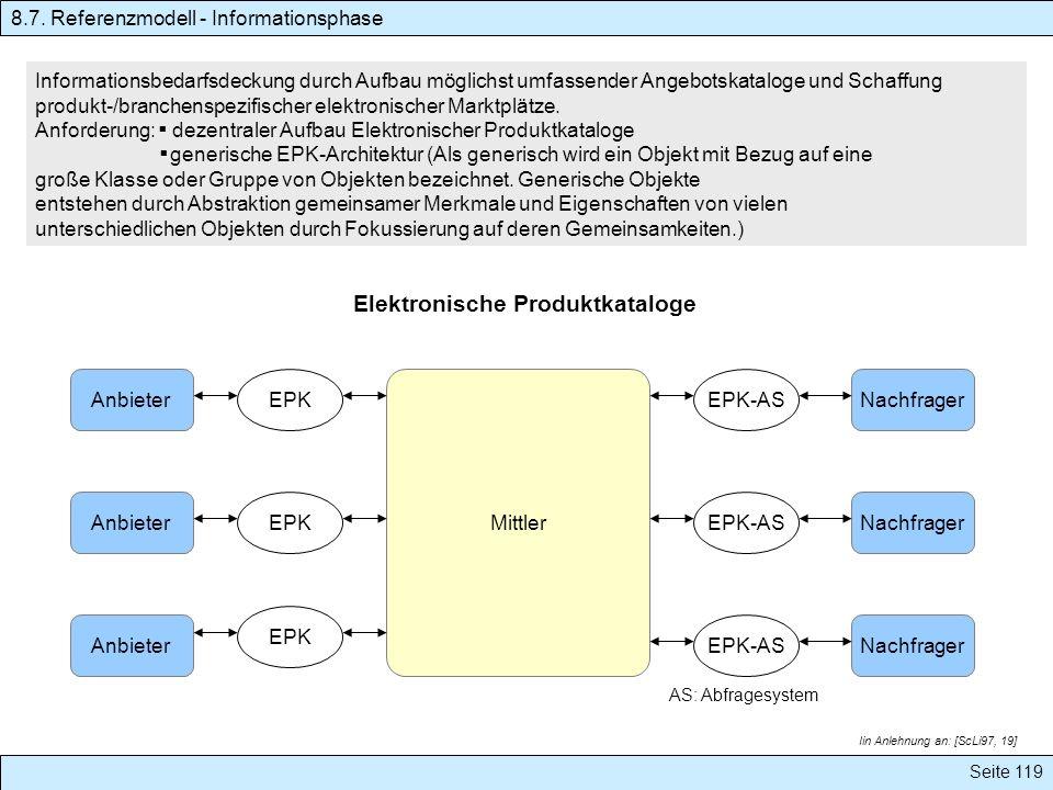 Seite 119 Elektronische Produktkataloge Informationsbedarfsdeckung durch Aufbau möglichst umfassender Angebotskataloge und Schaffung produkt-/branchen