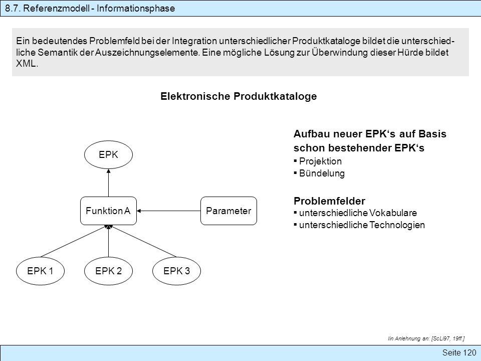 Seite 120 Elektronische Produktkataloge Ein bedeutendes Problemfeld bei der Integration unterschiedlicher Produktkataloge bildet die unterschied- lich