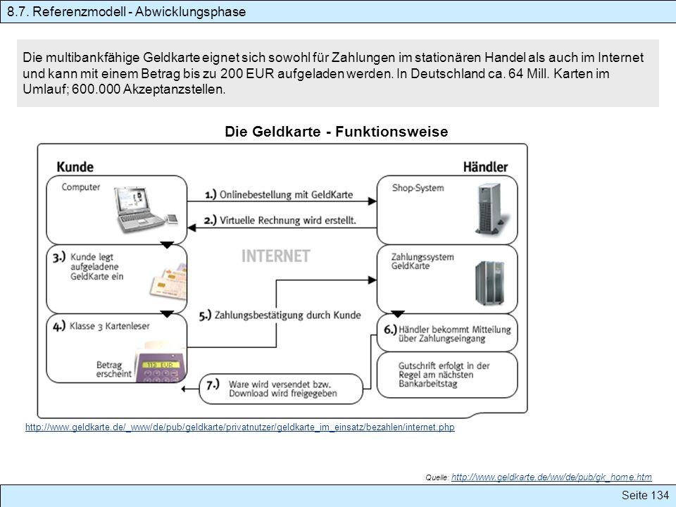 Seite 134 http://www.geldkarte.de/_www/de/pub/geldkarte/privatnutzer/geldkarte_im_einsatz/bezahlen/internet.php Die Geldkarte - Funktionsweise Die mul
