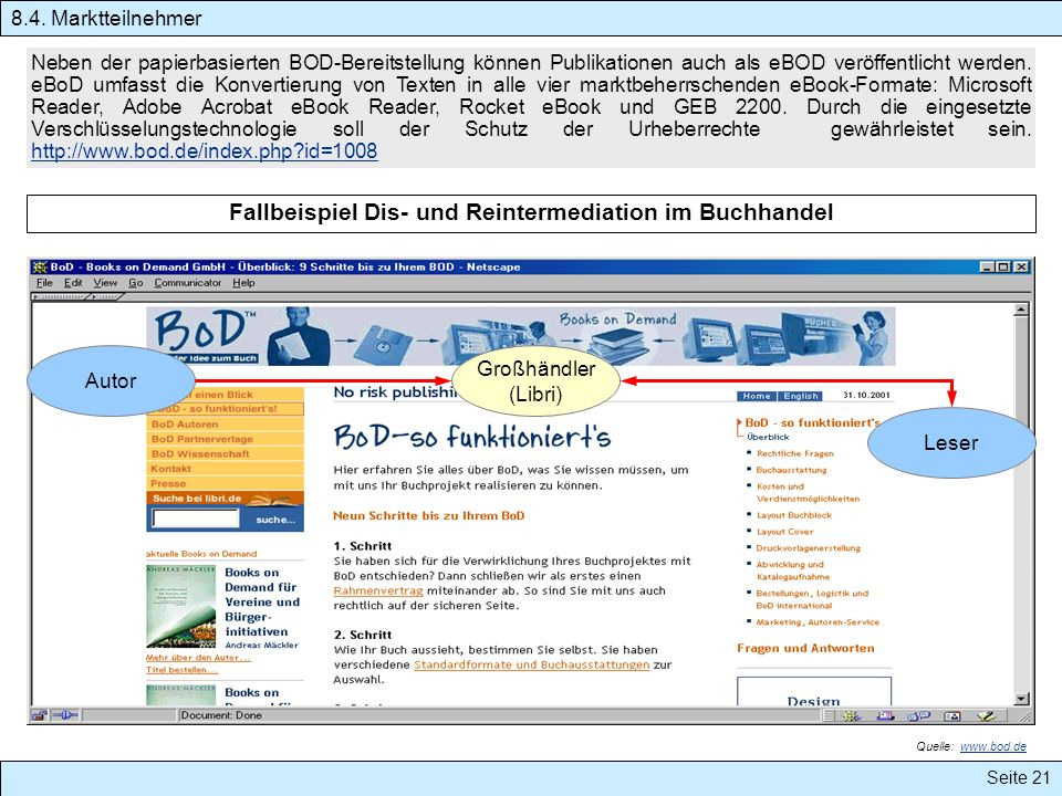 Neben der papierbasierten BOD-Bereitstellung können Publikationen auch als eBOD veröffentlicht werden. eBoD umfasst die Konvertierung von Texten in al