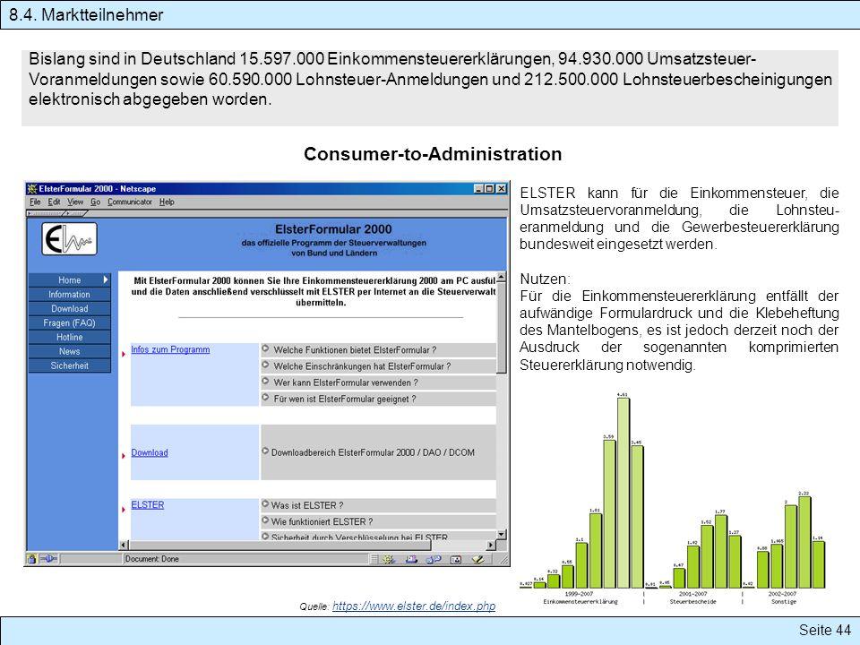 Seite 44 Bislang sind in Deutschland 15.597.000 Einkommensteuererklärungen, 94.930.000 Umsatzsteuer- Voranmeldungen sowie 60.590.000 Lohnsteuer-Anmeld