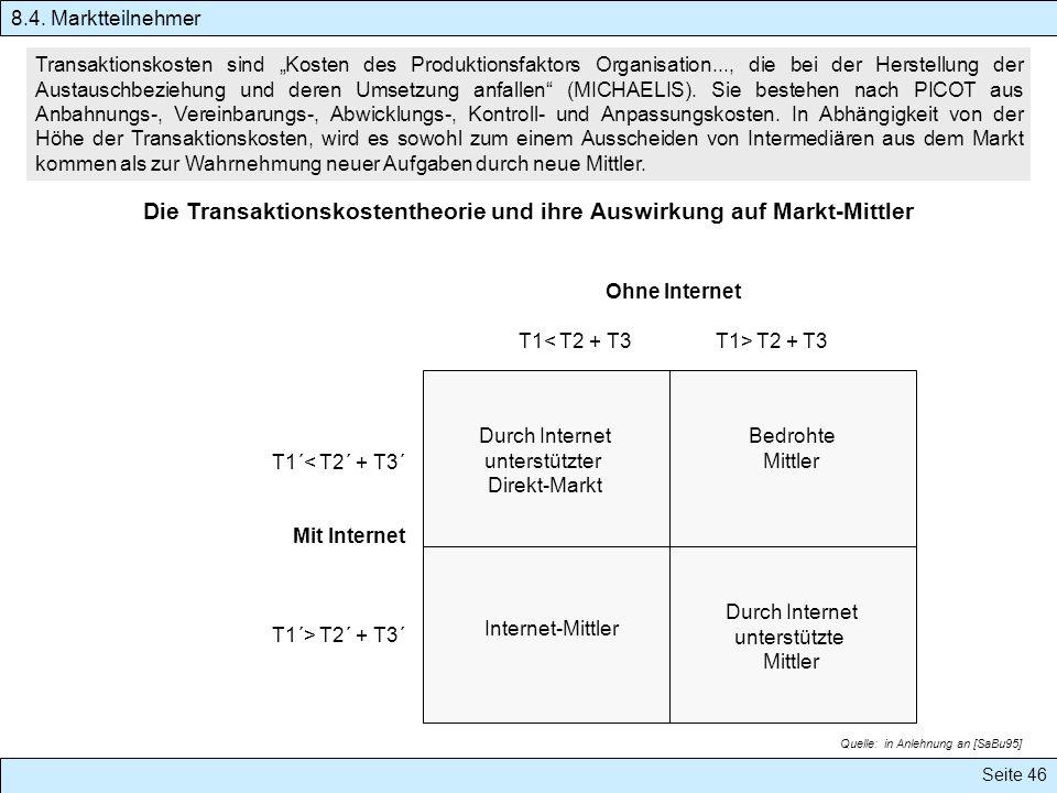 Seite 46 Transaktionskosten sind Kosten des Produktionsfaktors Organisation..., die bei der Herstellung der Austauschbeziehung und deren Umsetzung anf
