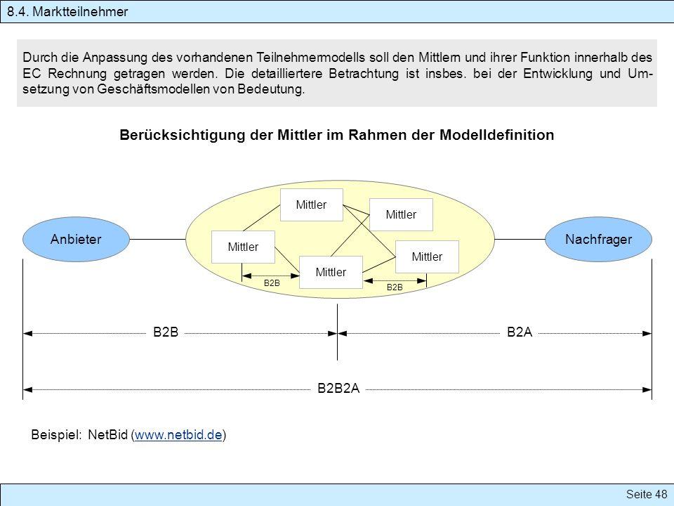 Seite 48 Durch die Anpassung des vorhandenen Teilnehmermodells soll den Mittlern und ihrer Funktion innerhalb des EC Rechnung getragen werden. Die det