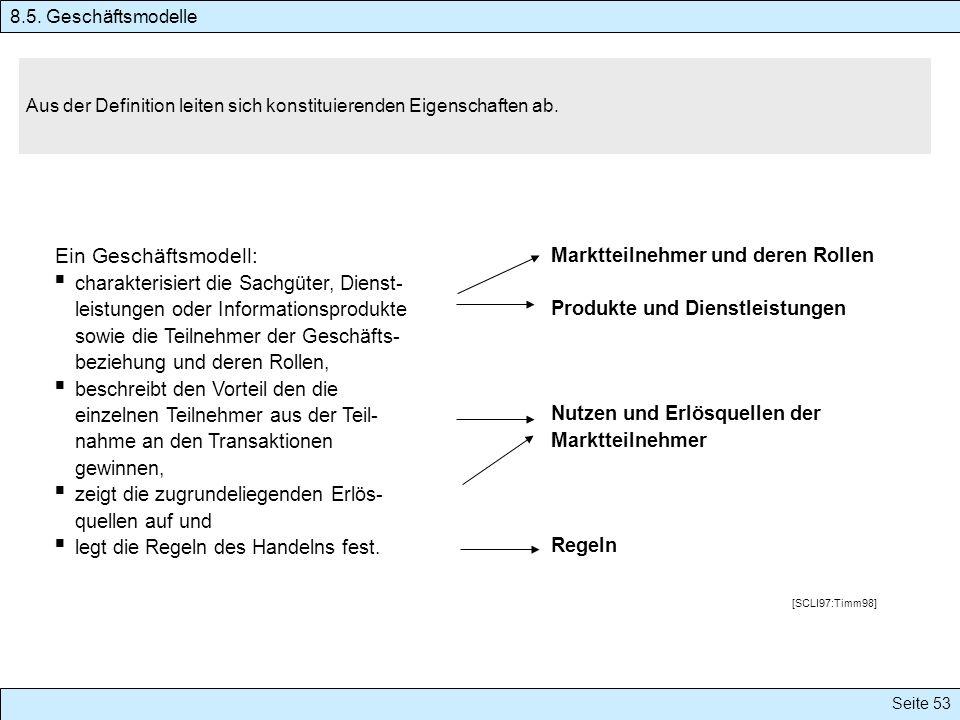 Seite 53 8.5. Geschäftsmodelle Aus der Definition leiten sich konstituierenden Eigenschaften ab. Ein Geschäftsmodell: charakterisiert die Sachgüter, D