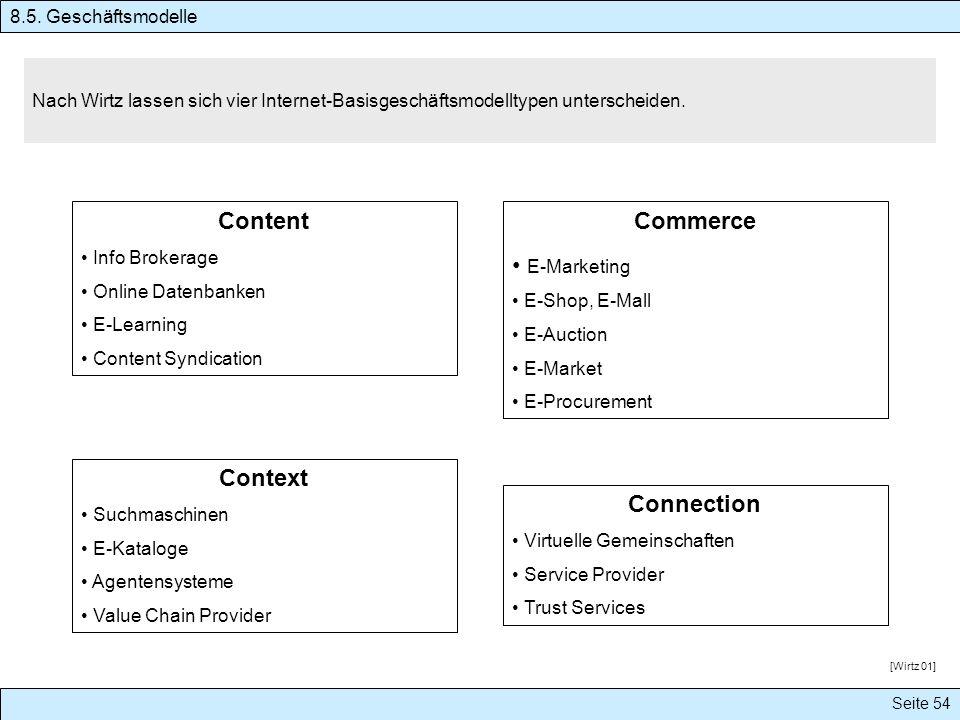 Seite 54 Nach Wirtz lassen sich vier Internet-Basisgeschäftsmodelltypen unterscheiden. 8.5. Geschäftsmodelle Content Info Brokerage Online Datenbanken